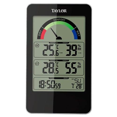 Indoor Comfort Level Weather Station